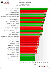 Toms Graphics Card Guide 32 Mid Range Cards Benchmarked
