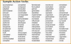 Action Verbs For Resume Awesome List Of Active Verbs Thevictorianparlor Resume Action Verbs Resume