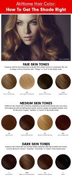 65 Hair Colors For Red Skin Tones