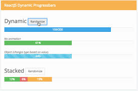 Progress Bar Chart Js Beautiful 34 Sample Chart Js Progress Bar Thebuckwheater Com