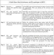 Business And Ipc Partnership Scheme (Bips)