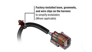 a closer look crankshaft position sensors a closer look crankshaft position sensors