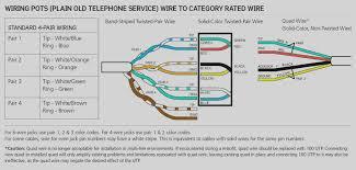 cat5 phone wiring diagram wire data u2022 rh asertick co phono plug wiring diagram leviton phone jack wiring diagram
