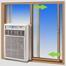 171 best window air conditioner images on Pinterest   Window air ...