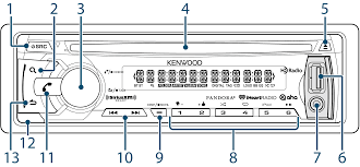 kenwood stereo wiring diagram kenwood image wiring kenwood kdc bt555u wiring diagram model kenwood wiring diagrams car on kenwood stereo wiring diagram