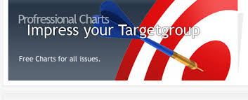 Microsoft Excel Bar Chart Templates Download Free Business Bar Chart Templates For Microsoft
