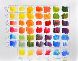 Colour Mixing Chart For Artists Why Color Charts And Color Wheels Are A Must Have For Painters