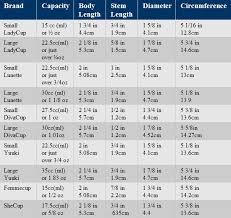 Measurement Chart Menstrualcupinfos Blog