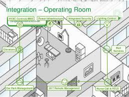 Operating Room Design Webinar  YouTubeOperating Room Hvac Design