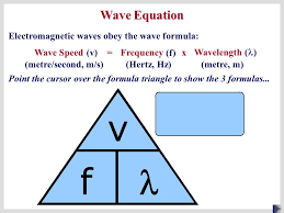 electromagnetic waves obey the wave formula wave equation point the cursor over the formula triangle