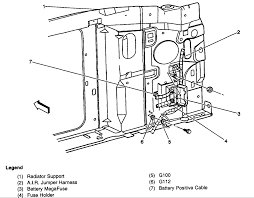97 Hummer Fuse Box Diagram