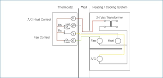 heating and cooling thermostat wiring diagram kanvamath org HVAC Thermostat Wiring Diagram delighted wiring diagram for a thermostat gallery electrical