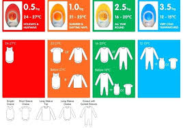 Baby Sleeping Bag Tog Guide Shalex Info