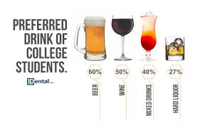 Say Drinking What 1dental Blog Students To College Have About