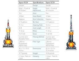 shark vacuum vs dyson. Shark Vs Dyson Vacuum Specs Rocket True Pet .