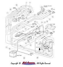 gas club car schematic diagram wiring diagram for you • 1996 club car carry all wiring diagram wiring diagram for you u2022 rh four designenvy co 1991 club car wiring diagram gas club car wiring diagram