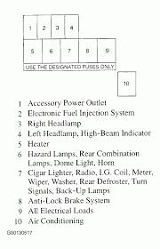 related image with 1996 geo tracker fuse box diagram wire center \u2022 1991 geo metro fuse box diagram 1995 geo tracker fuse box diagram wire data u2022 rh keepmontrosekidssafe org 1991 geo metro transmission diagram 1995 geo tracker fuse box diagram