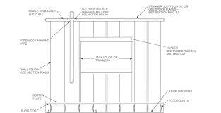 metal framing header detail. Modren Framing For SI 1 Inch U003d 254 Mm Foot 3048 Mm FIGURE R60232 FRAMING  DETAILS Throughout Metal Framing Header Detail
