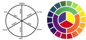 About Colours Blending Tintex Dye Manufacturers Of