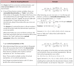 rules for graphing rational functions vertical asymptotes