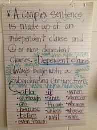 Complex Sentence Anchor Chart Complex Sentences Teaching Writing Complex Sentences