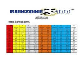 Rating Chart Jog Walk Sa Program Time Rating Chart Gr 1 12
