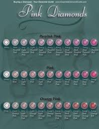 Pink Diamond Clarity Chart 37 Best Diamond Colors Charts Images Perfect Engagement