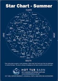 What Is A Star Chart Free Star Charts For Hot Tub Owners And Everybody Else
