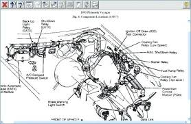 2001 jeep wrangler fuse diagram subwoofer wiring harness iod 2001 jeep wrangler subwoofer wiring diagram harness iod fuse location town and country heater wire data