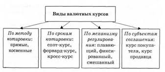 Курсовая работа валютные курсы > решение найдено Курсовая работа валютные курсы