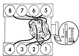 wiring diagram for 351 ford engine wiring image boss 302 ford spark plug wire diagram boss auto wiring diagram on wiring diagram for 351