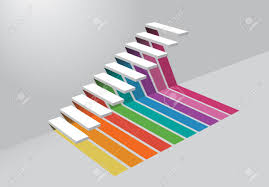 Dimensions Color Chart The 3 Dimensions Color Spectrum For Business Step Chart