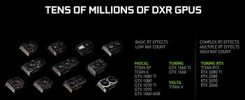 Nvidia Graphics Cards Chart Nvidias Latest Driver Brings Ray Tracing To Gtx Series