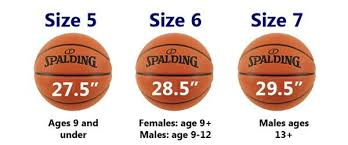 Basketball Sizes For All Ages Basketball Football Players
