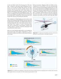 Amt_airframe_vol1 By Aviation Maintenance Foundation Inc