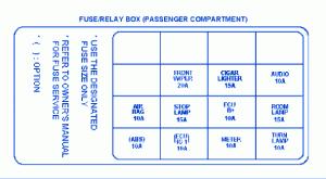 kia spectra 2006 engine compartment fuse box block circuit breaker 1999 Kia Sephia Fuse Box Diagram kia spectra 2006 engine compartment fuse box block circuit breaker diagram 1999 Kia Sportage Fuse Box Diagram