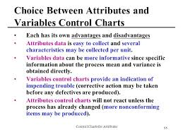 Control Charts For Attributes Ppt Video Online Download