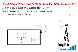3g 4g mobile signal booster diy package