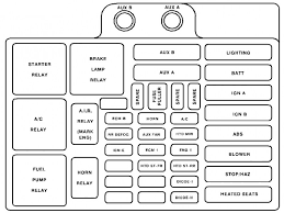 99 honda pport fuse box wiring diagrams 2004 honda accord fuse box layout at 1999 Honda Accord Fuse Box Diagram