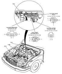 95 ford ranger stereo wiring diagram 95 discover your wiring jeep cherokee heater fan 1995 wiring diagram