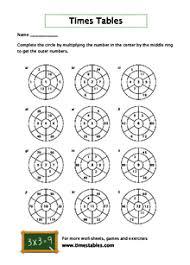 Multiplication Table Worksheets Printable Math Worksheets