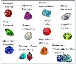 Traditional Birthstone Chart Wildflower Designs Modern Birthstones Whats Yours
