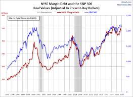 A New Look Nyse Margin Debt And The Market Financial Sense