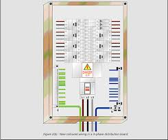 l l l wiring colours l image wiring diagram new cable colour code technical lib on l1 l2 l3 wiring colours