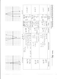 solving quadratics by graphing worksheet