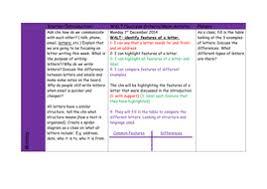Letter Writing Lower Ks2 1 Week Plan By Charlicollins Teaching