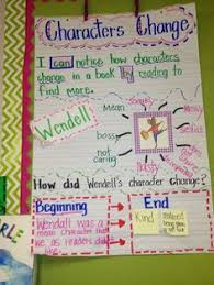 Character Change Anchor Chart Characters Change An Anchor Chart Teaching Character