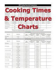 Foreman Grill Temperature Chart Beef Tenderlon Temperature Chart Cooking Film Wrap