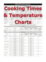 Grilling Temperature Chart Beef Tenderlon Temperature Chart Cooking Film Wrap