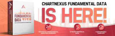 Chartnexus Your Personal Software For Technical Analysis